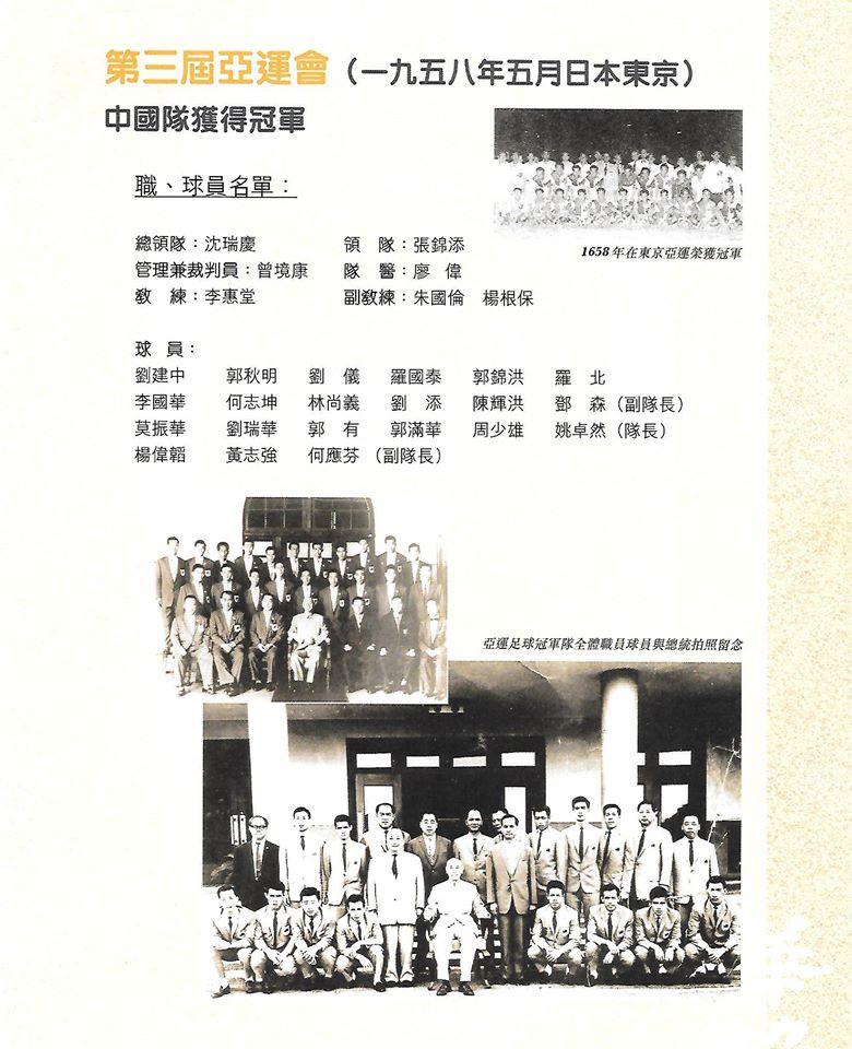 1958年東京亞運